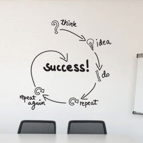 Think success wallsticker