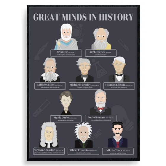 Great Minds in History Plakat wallsticker