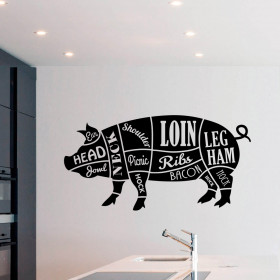 Pork cuts wallsticker