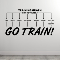 Training Graph