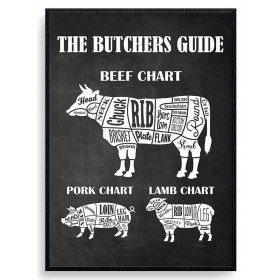 The Butchers Guide Plakat wallsticker
